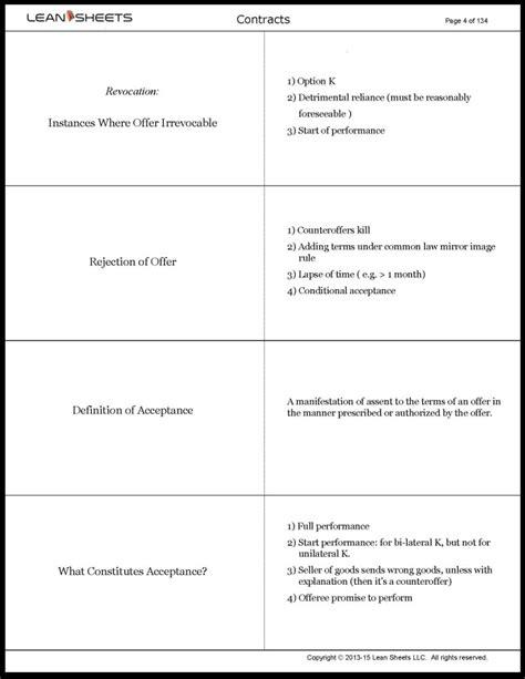 Conviser Outline by Bar Essay Flashcards 2018 Barbri Set Conviser Outlines Essay Mbe Mpt