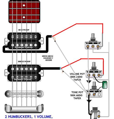 guitar humbucker coax wiring diagrams wiring diagram