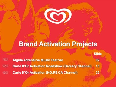 Brand Activation Template Brand Activation Projects