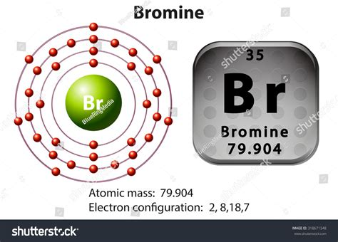 Protons In Bromine by Symbol Electron Diagram Bromine Illustration Stock Vector