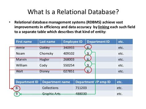 Relational Table by Relational Database Intro For Marketers
