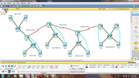 desain jaringan nilna