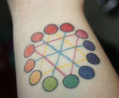 rainbow tattoos designs solar system circle simple pics about space