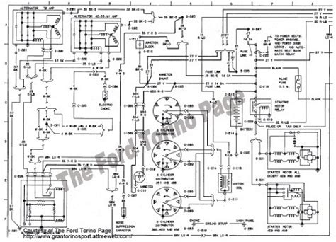 automotive electrical wiring basics efcaviation