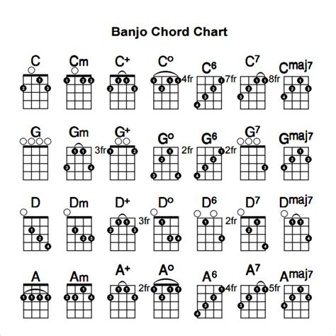 easy banjo songbook for beginners with audio access banjo primer books sle banjo chord chart template 6 free documents in pdf
