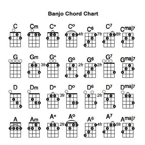 Tenor Banjo Chords Gdae