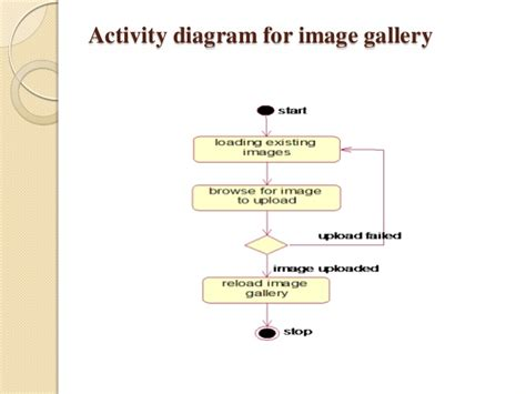 activity diagram ppt activity diagram in uml ppt gallery how to guide and