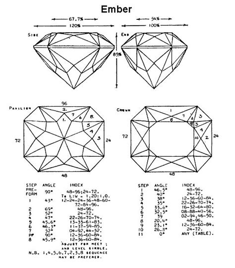 Facet Diagram cut faceting diagrams pictures to pin on pinsdaddy