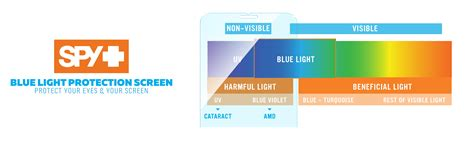 blue light filters for digital devices amazon com blue light filter and tempered glass screen