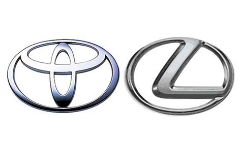 Toyota Ticker Symbol Toyota Lexus Earn Best Resale Value Awards For 2013