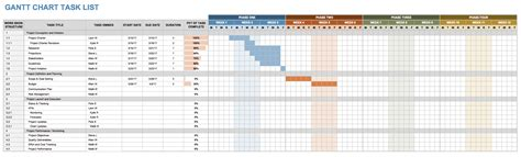 task manager spreadsheet template glasgowfocus