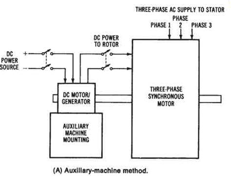 basic ac synchronous motor wiring diagram basic circuit
