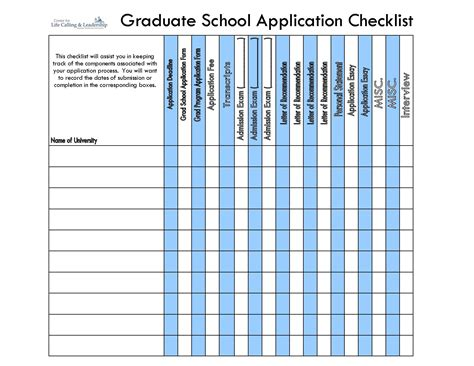 Grad School Mba Test by Graduate School Applications Help The Learning Consultants