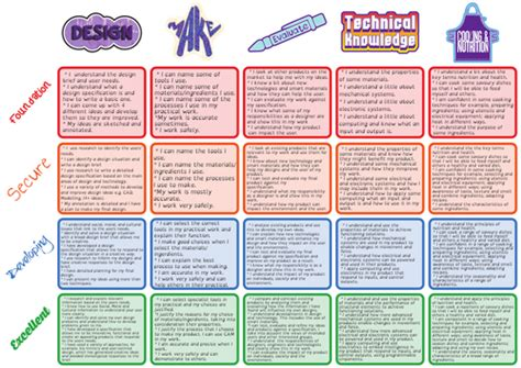 design technology assessment criteria ks3 search uk teaching resources tes