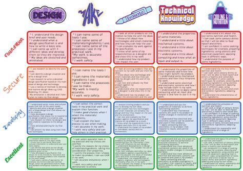 design criteria dt ks3 d t assessment without levels grid by leilarasarathnam