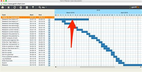 100 xls gantt chart template project management