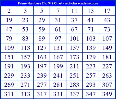 printable prime numbers up to 100 chart number quotes like success