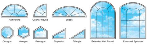 classic venetian window shapes create architecturally thermo tech windows the official source for premium