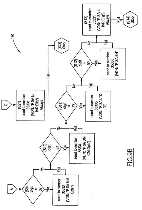 call flow diagram generator patent us7936868 method and system for automatically