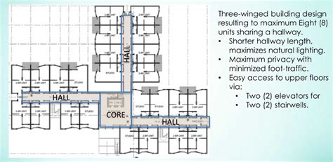 condo layout seawind mixed use condo development in davao by damosa