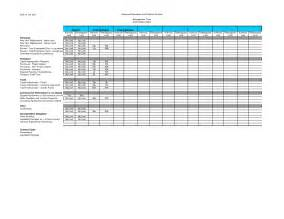 Delegated Authority Matrix Template by Quotes Delegation Of Authority Quotesgram
