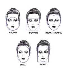 shapes and hairstyles how to find the right hairstyle for your face shape