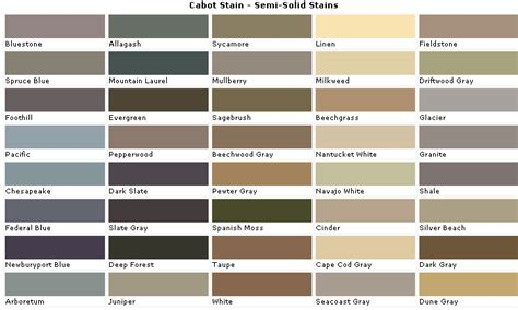solid wood stain colors fence  deck stains color