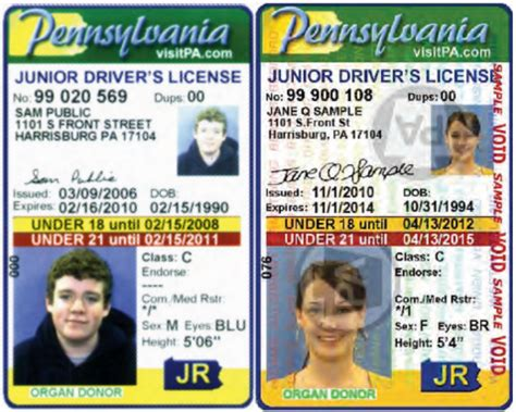 does a pa boating license expire top tips get your pa learners permit pa license