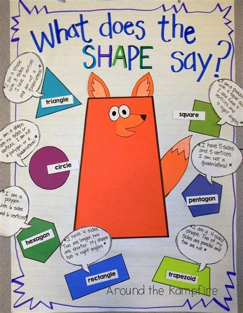 s day what does the say 25 best ideas about teaching shapes on