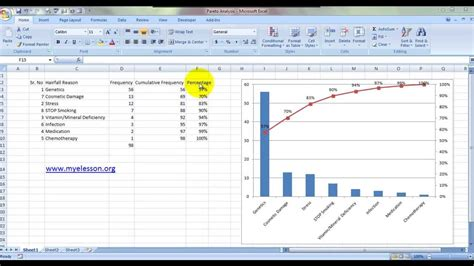 pareto excel template create pareto chart in excel