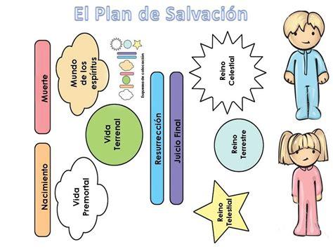 imagenes plan de salvacion sud una ayuda id 243 nea el plan de salvaci 243 n
