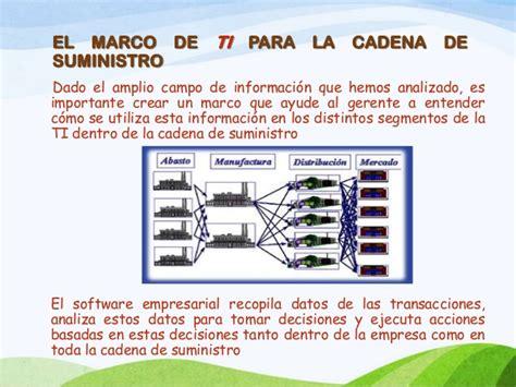 cadena de suministro tecnologia log 237 stica y cadenas de suministro la tecnolog 237 a de la