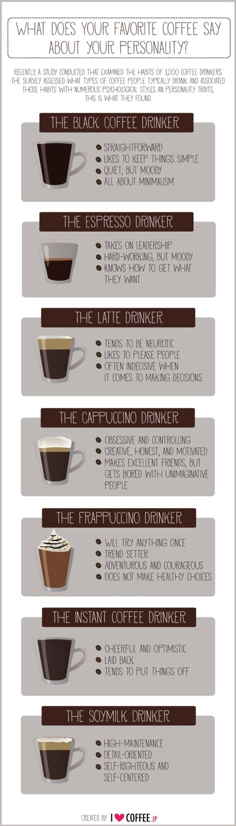 what does your coffee say about you coffee infographic coffee infographic personality test