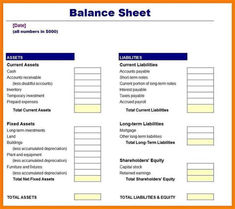 9 Balance Sheet Template For Small Business Mailroom Clerk With Regard To Balance Sheet Balance Sheet Template For Small Business