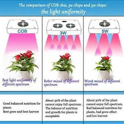 led grow le galaxyhydro 300w led grow light spectrum for