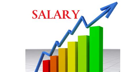 salary increases or give money to social causes gsm new york guyana news and