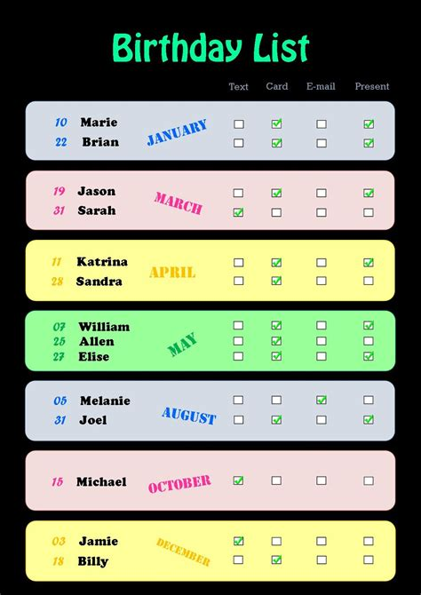 birthday list template birthday list new calendar template site