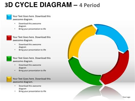 cycle diagram powerpoint 3d cycle diagram powerpoint presentation templates