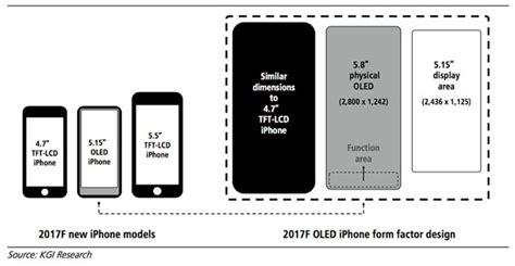 Home Button Touch Id Iphone Model Polos apple s iphone 8 to replace touch id home button with function area start at 1 000