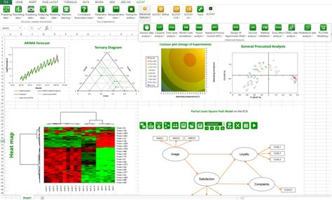xlstat premium statistical software for excel