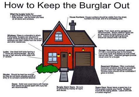 garage door burglary prevention
