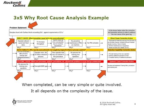 why why analysis template 3 legged 5 why root cause analysis ppt
