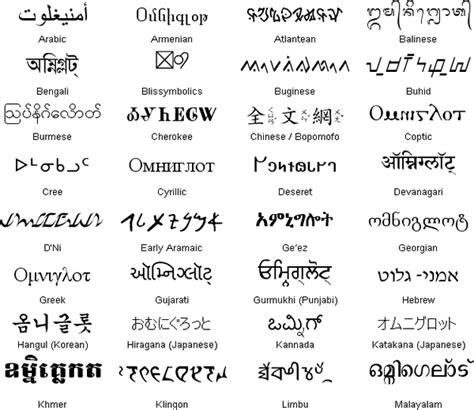 words for light in other languages omniglot in many writing systems and languages