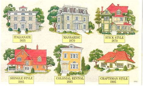 different types of home styles list of house styles