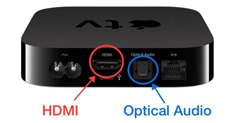 guide  connecting  apple tv  surround sound