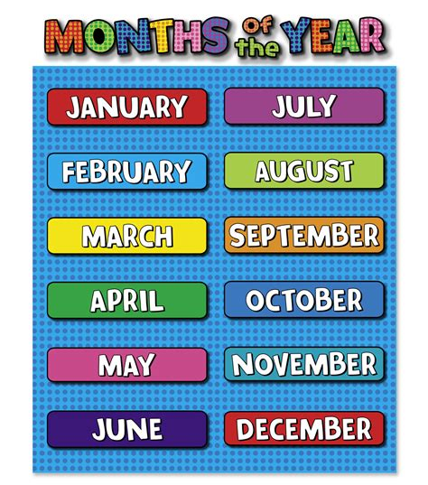 Online Catalog Home Decor by Busy Kids Learning Large Classroom Chart Months Of The Year Jo Ann