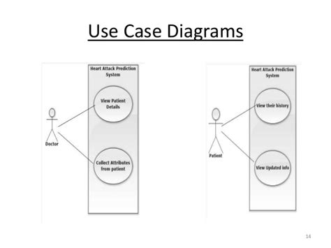 Collection of use case diagram kepegawaian gallery how to guide and use case diagram kepegawaian gallery how to guide and use case diagram ppt gallery how to ccuart Gallery