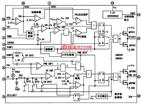 power integrated circuits cm6800 and cm6801 the single chip power supply integrated circuit power supply