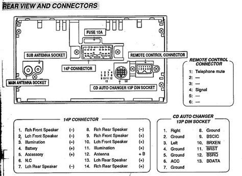 diagrams 600437 mitsubishi radio wiring diagram 2004