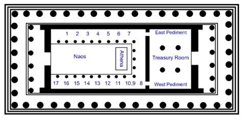 floor plan of the parthenon the parthenon is a doric peripteral temple which means